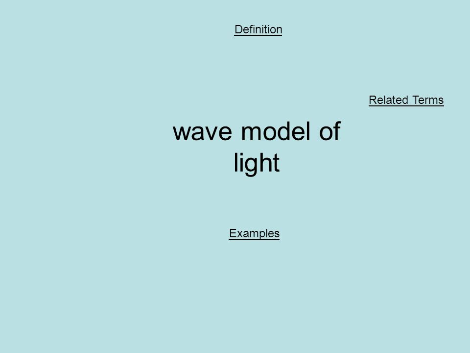 wave model of light Definition Examples Related Terms