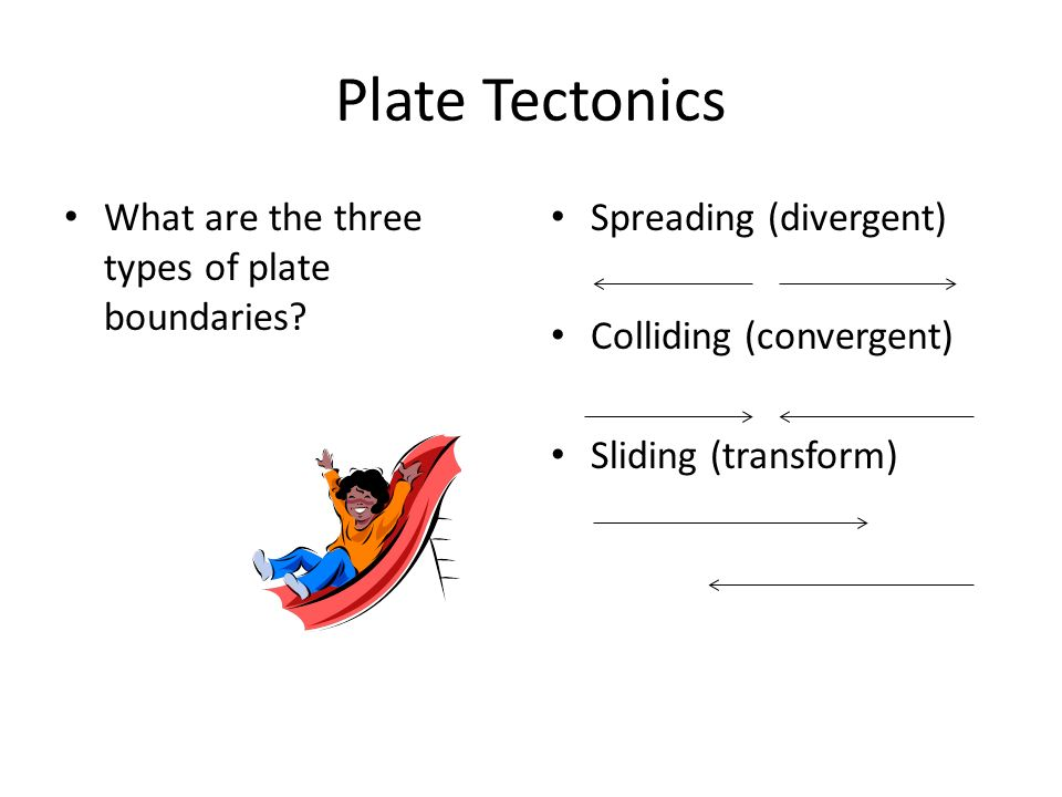 Plate Tectonics Which theory explains the formation, movement, and subduction of Earth's plates.