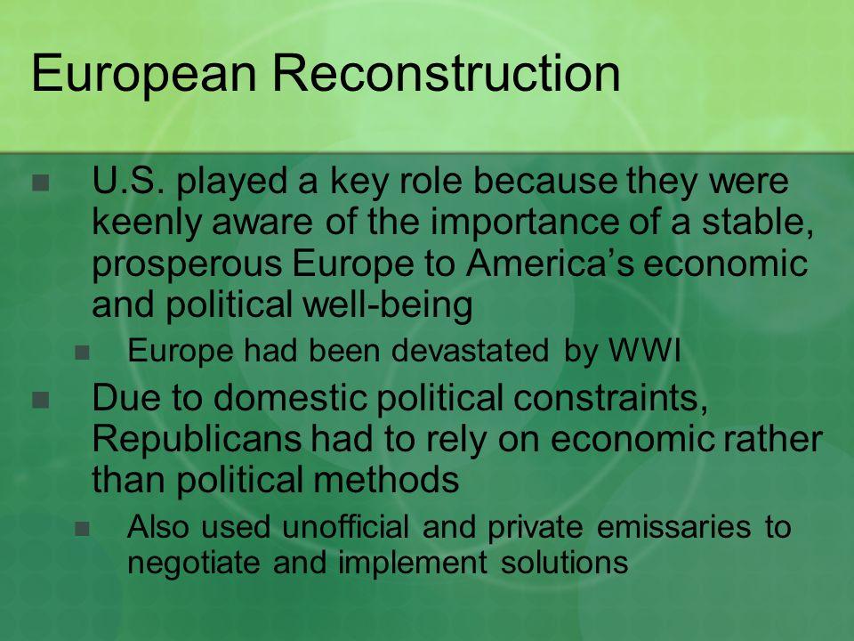 European Reconstruction U.S.