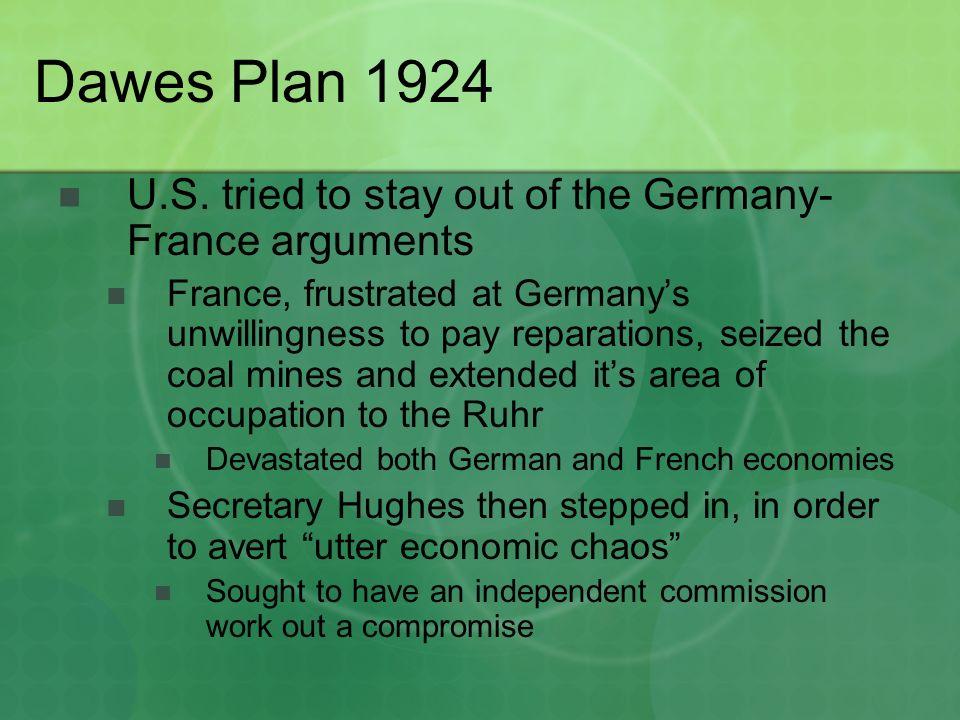 Dawes Plan 1924 U.S.