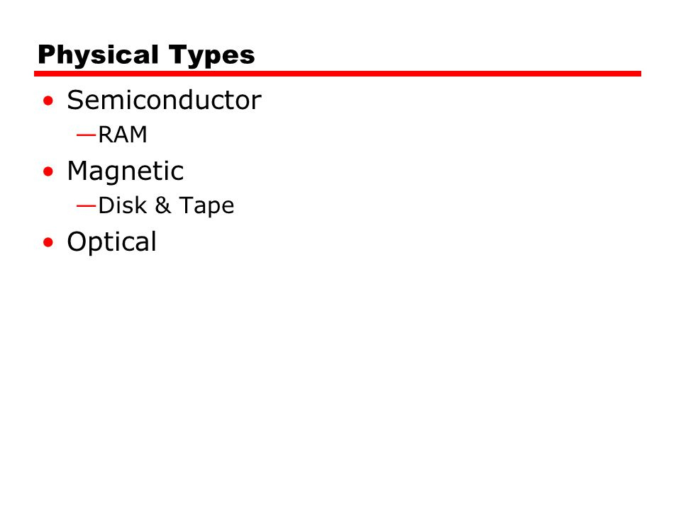 Physical Types Semiconductor —RAM Magnetic —Disk & Tape Optical