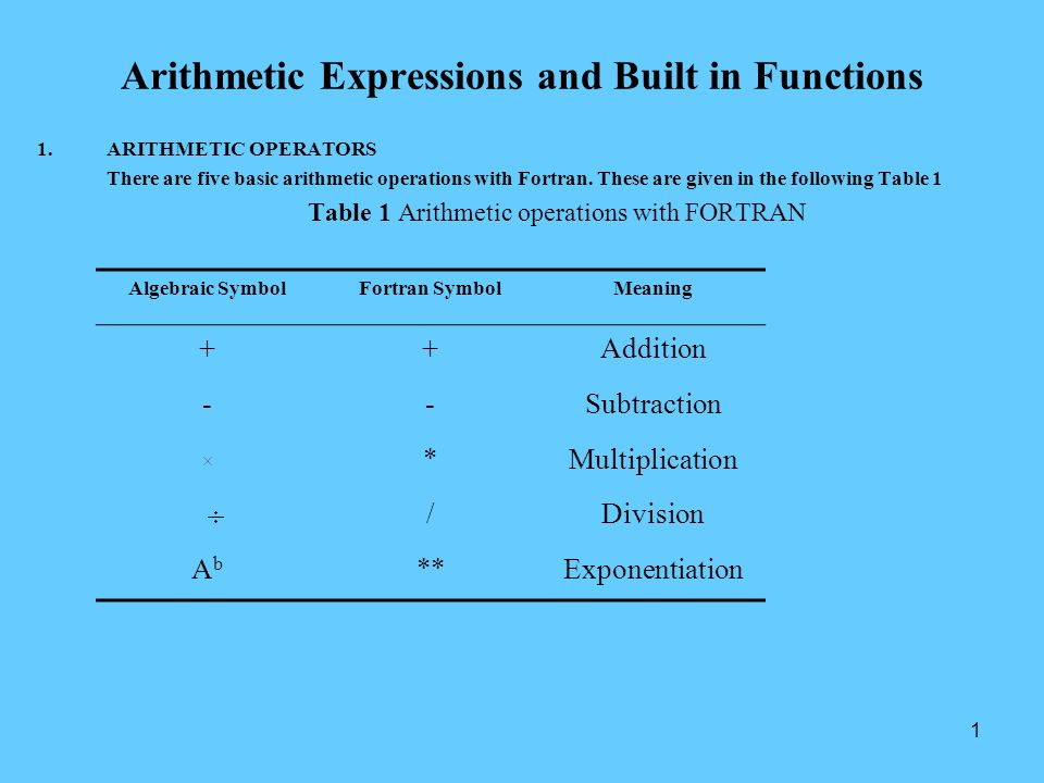 1 Arithmetic Expressions and Built in Functions 1.ARITHMETIC ...