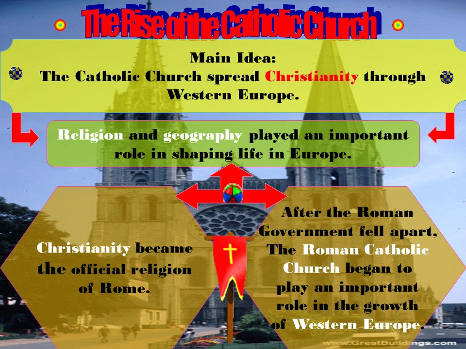Main Idea: The Catholic Church spread Christianity through Western Europe.