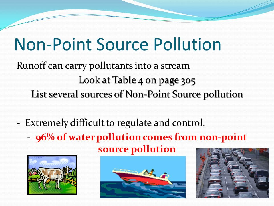 Non-Point Source Pollution Runoff can carry pollutants into a stream Look at Table 4 on page 305 List several sources of Non-Point Source pollution - Extremely difficult to regulate and control.