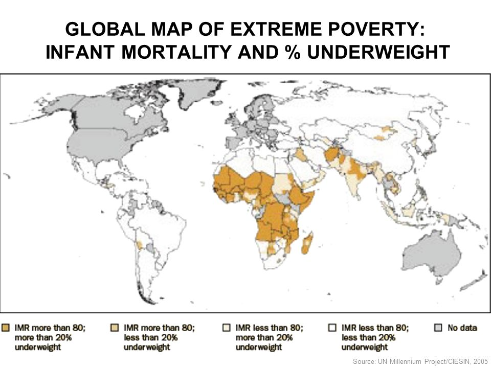 GLOBAL MAP OF EXTREME POVERTY: INFANT MORTALITY AND % UNDERWEIGHT Source: UN Millennium Project/CIESIN, 2005