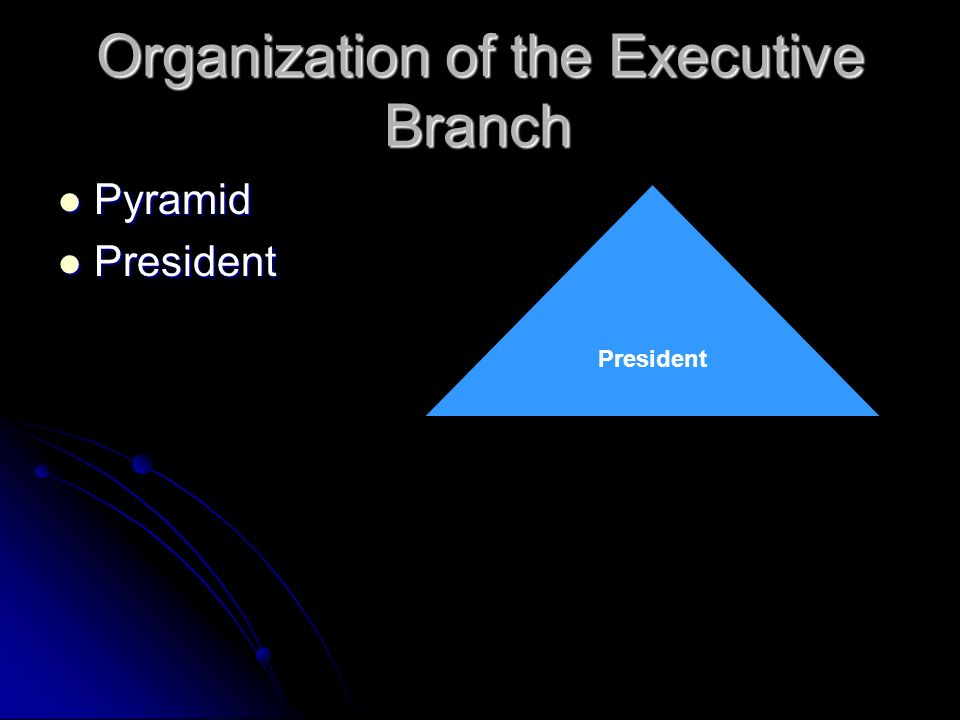 Organization of the Executive Branch Pyramid Pyramid President President President
