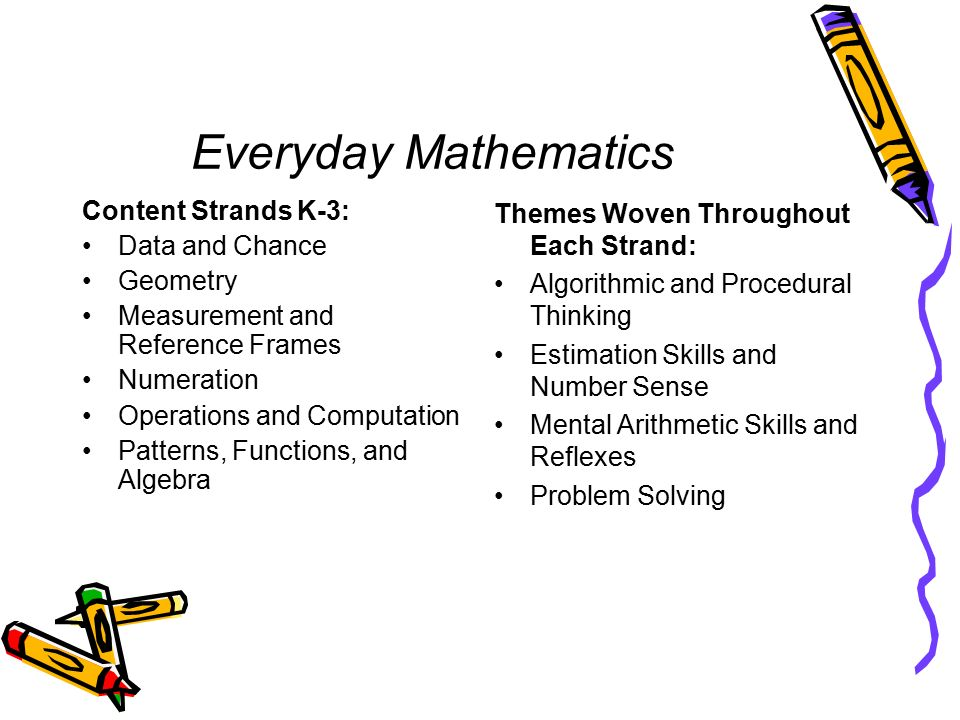 Everyday Mathematics Content Strands K-3: Data and Chance Geometry Measurement and Reference Frames Numeration Operations and Computation Patterns, Functions, and Algebra Themes Woven Throughout Each Strand: Algorithmic and Procedural Thinking Estimation Skills and Number Sense Mental Arithmetic Skills and Reflexes Problem Solving
