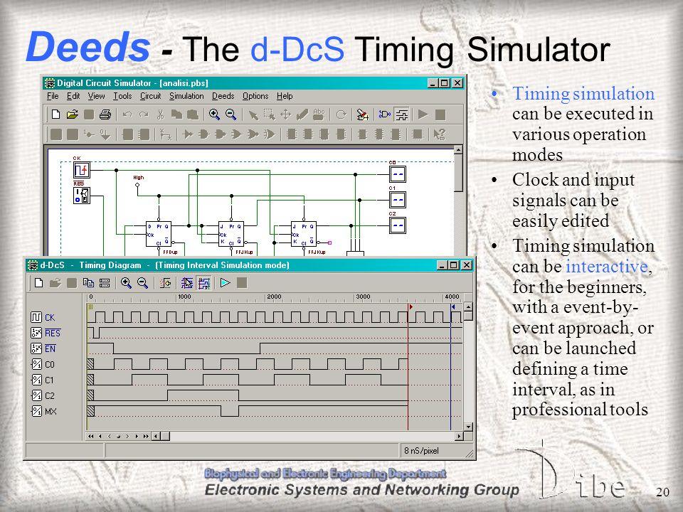 Wunderbar Stromkreis Simulator Online Fotos - Elektrische ...