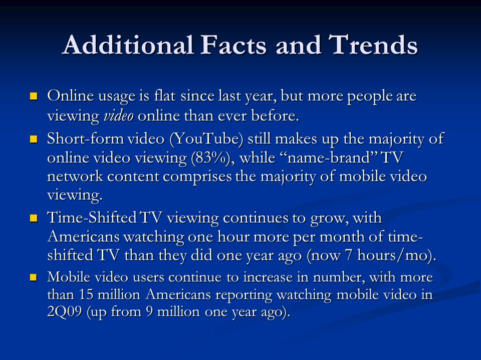 Additional Facts and Trends Online usage is flat since last year, but more people are viewing video online than ever before.