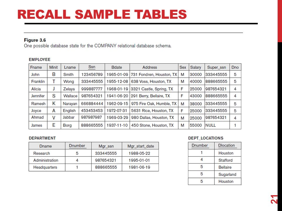 RECALL SAMPLE TABLES 21