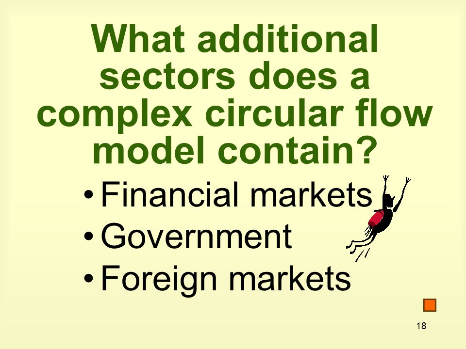 18 What additional sectors does a complex circular flow model contain.