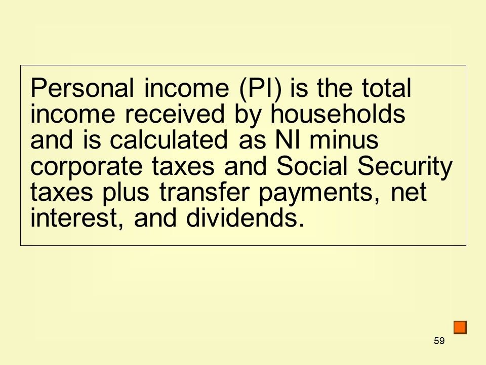 59 Personal income (PI) is the total income received by households and is calculated as NI minus corporate taxes and Social Security taxes plus transfer payments, net interest, and dividends.
