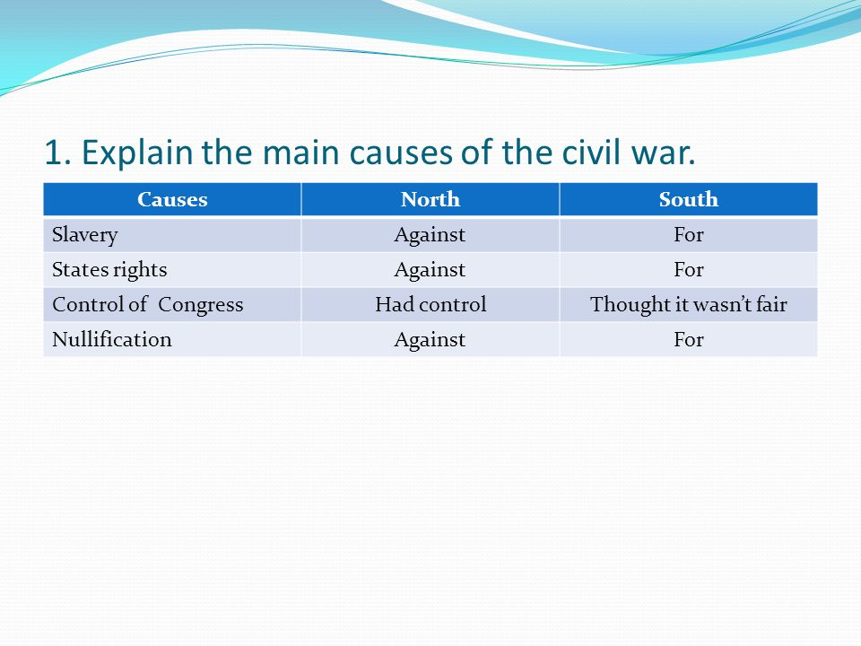 Cause Of The Civil War Essay