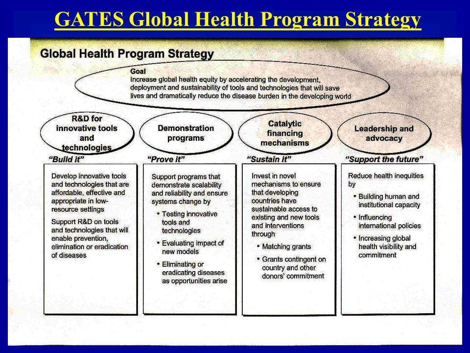 GATES Global Health Program Strategy