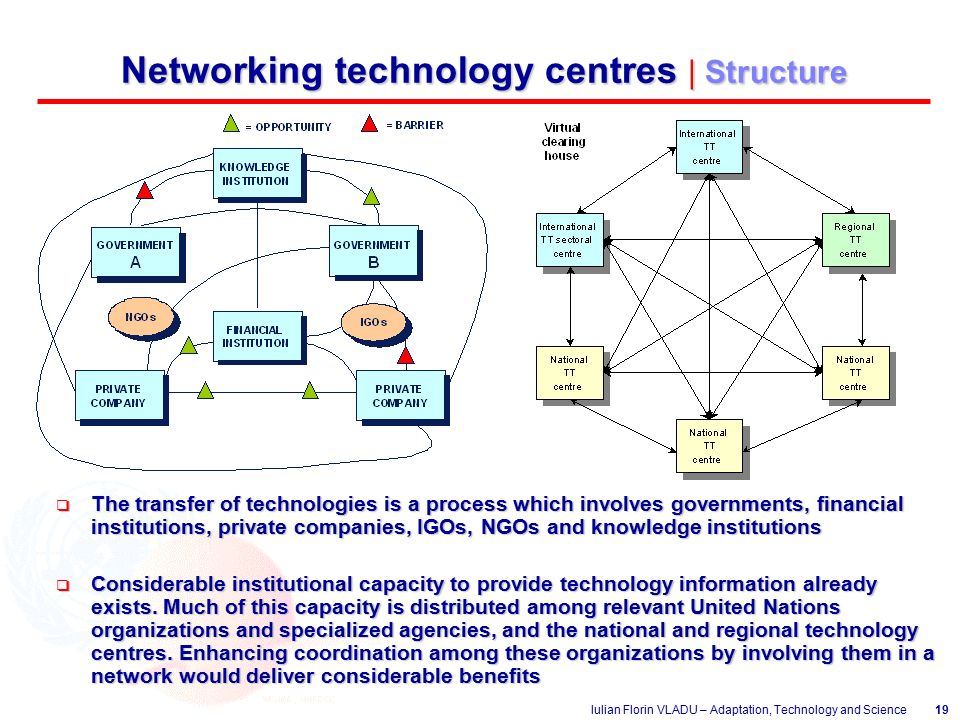 Iulian Florin VLADU – Adaptation, Technology and Science19 Networking technology centres | Structure o The transfer of technologies is a process which involves governments, financial institutions, private companies, IGOs, NGOs and knowledge institutions o Considerable institutional capacity to provide technology information already exists.