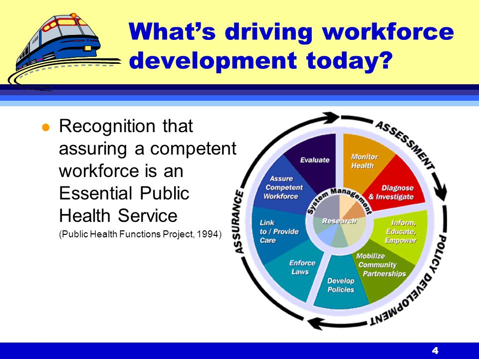 4 What's driving workforce development today.