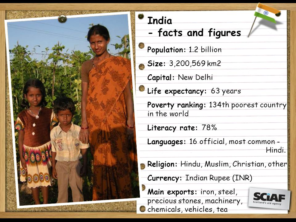 Connecting Lives Around The World With Our Help SCIAF Works In - India poor country ranking