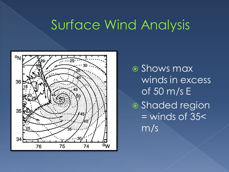  Shows max winds in excess of 50 m/s E  Shaded region = winds of 35< m/s
