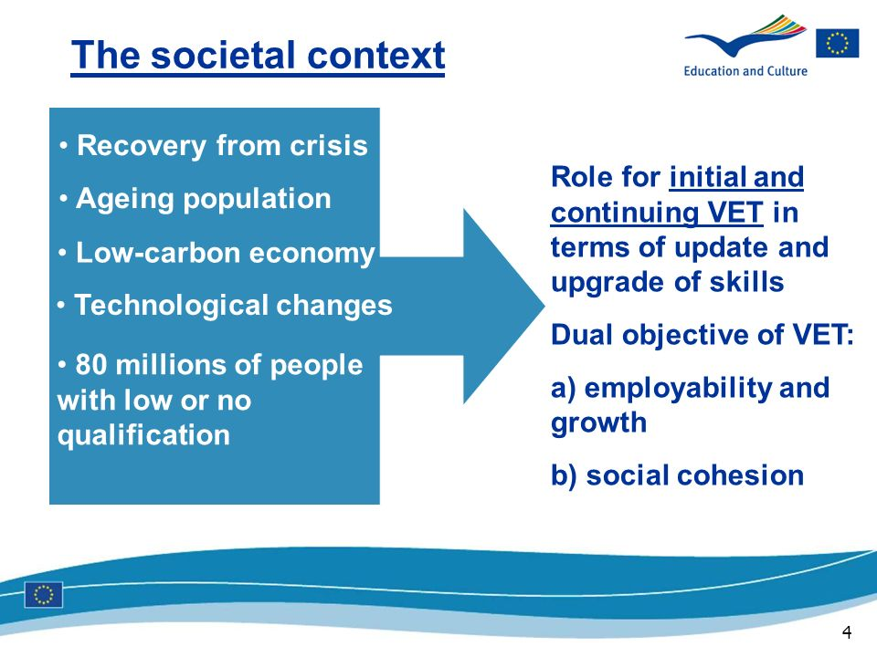 4 The societal context Recovery from crisis Ageing population Low-carbon economy Technological changes Role for initial and continuing VET in terms of update and upgrade of skills Dual objective of VET: a) employability and growth b) social cohesion 80 millions of people with low or no qualification