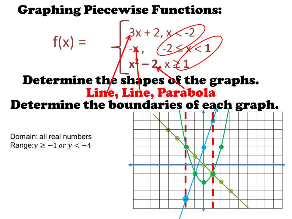 Worksheets Evaluating Piecewise Functions Worksheet collection of evaluating piecewise functions worksheet bloggakuten math 2 she