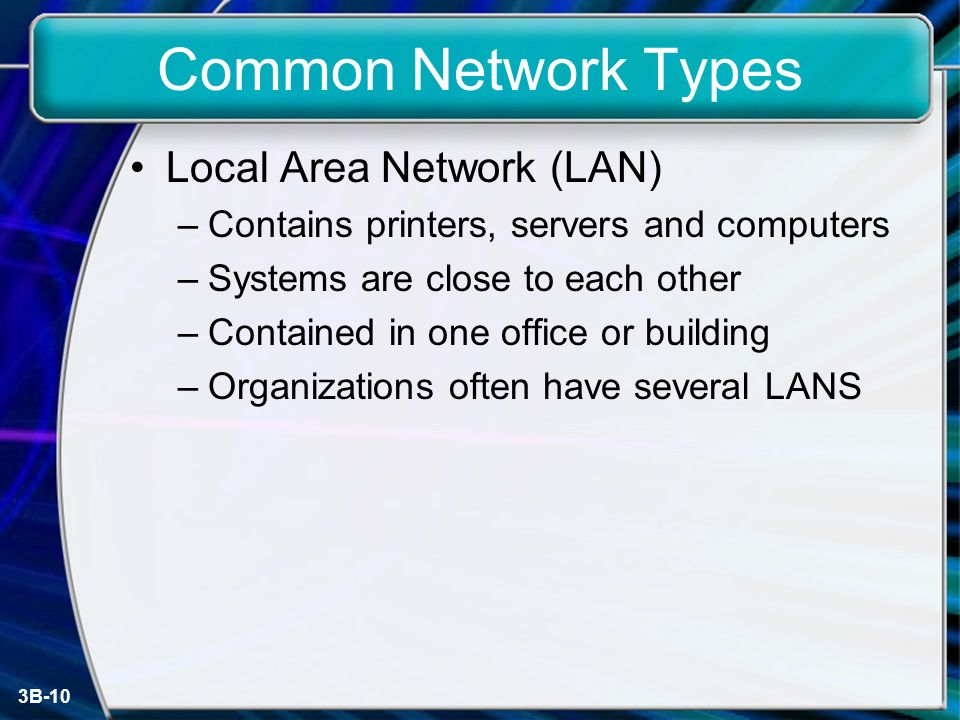 3B-10 Common Network Types Local Area Network (LAN) –Contains printers, servers and computers –Systems are close to each other –Contained in one office or building –Organizations often have several LANS