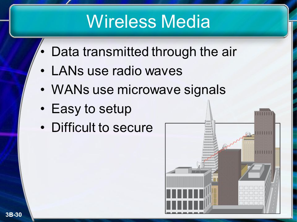 3B-30 Wireless Media Data transmitted through the air LANs use radio waves WANs use microwave signals Easy to setup Difficult to secure