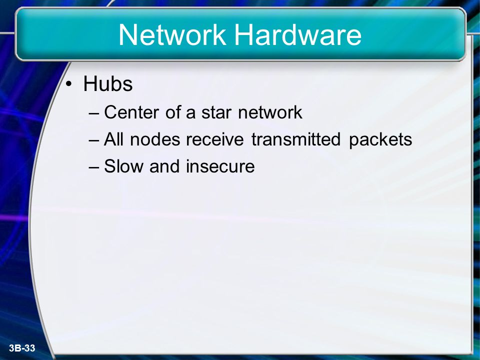 3B-33 Network Hardware Hubs –Center of a star network –All nodes receive transmitted packets –Slow and insecure