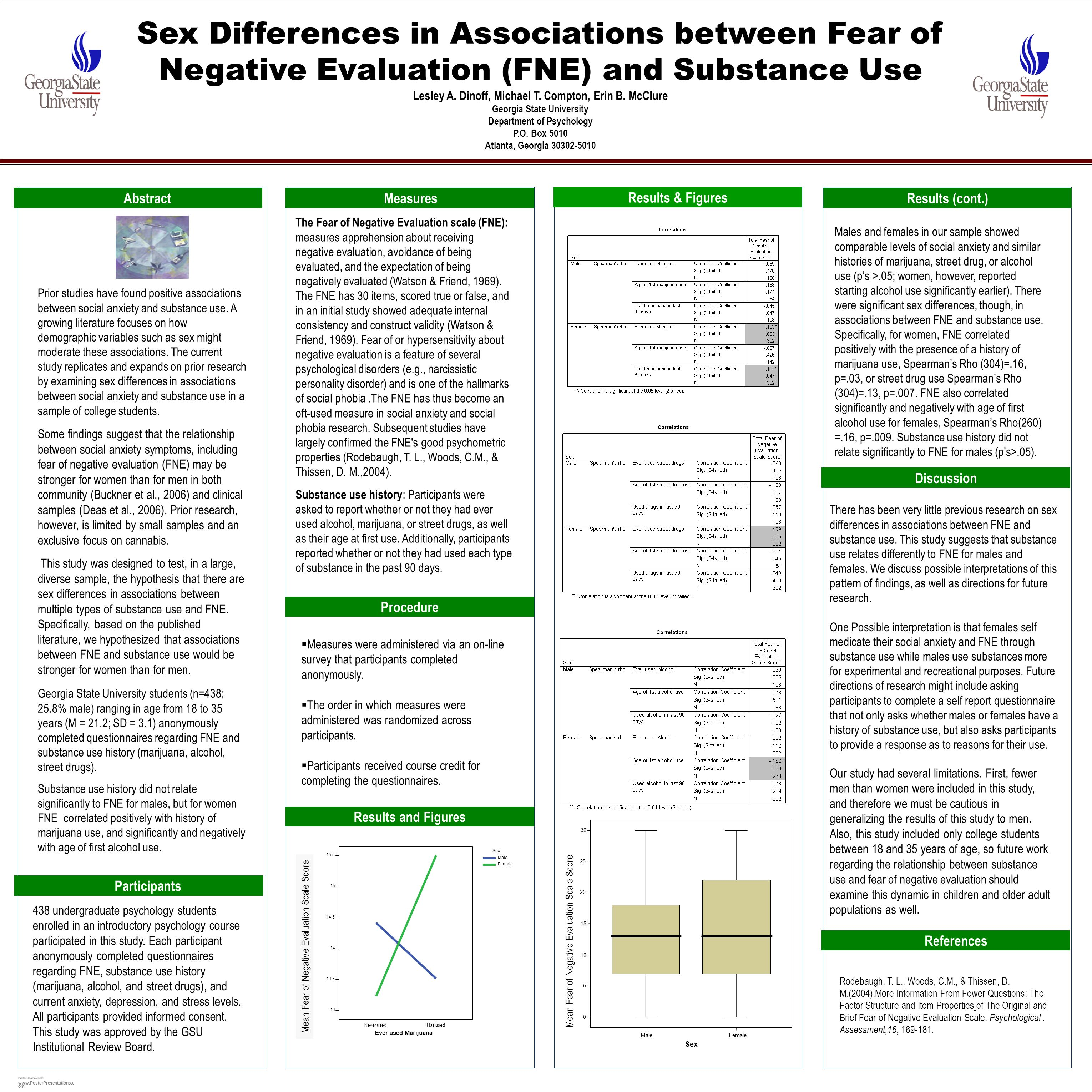 POSTER TEMPLATE BY:   om Sex Differences in Associations between Fear of Negative Evaluation (FNE) and Substance Use Lesley A.