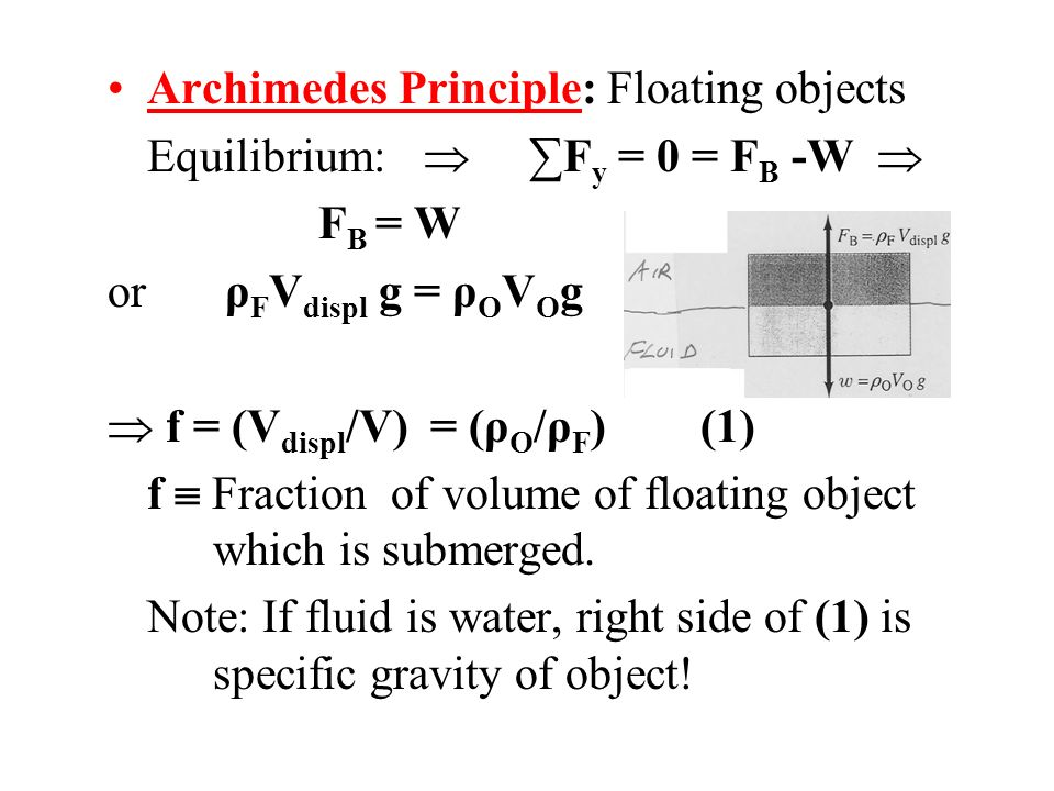 an experiment to determine bouyant forces of objects submerged in water