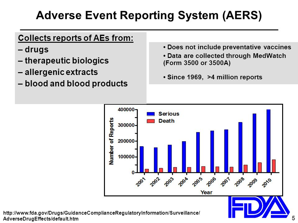 1 Report on the safety of non-standardized allergenic extracts ...
