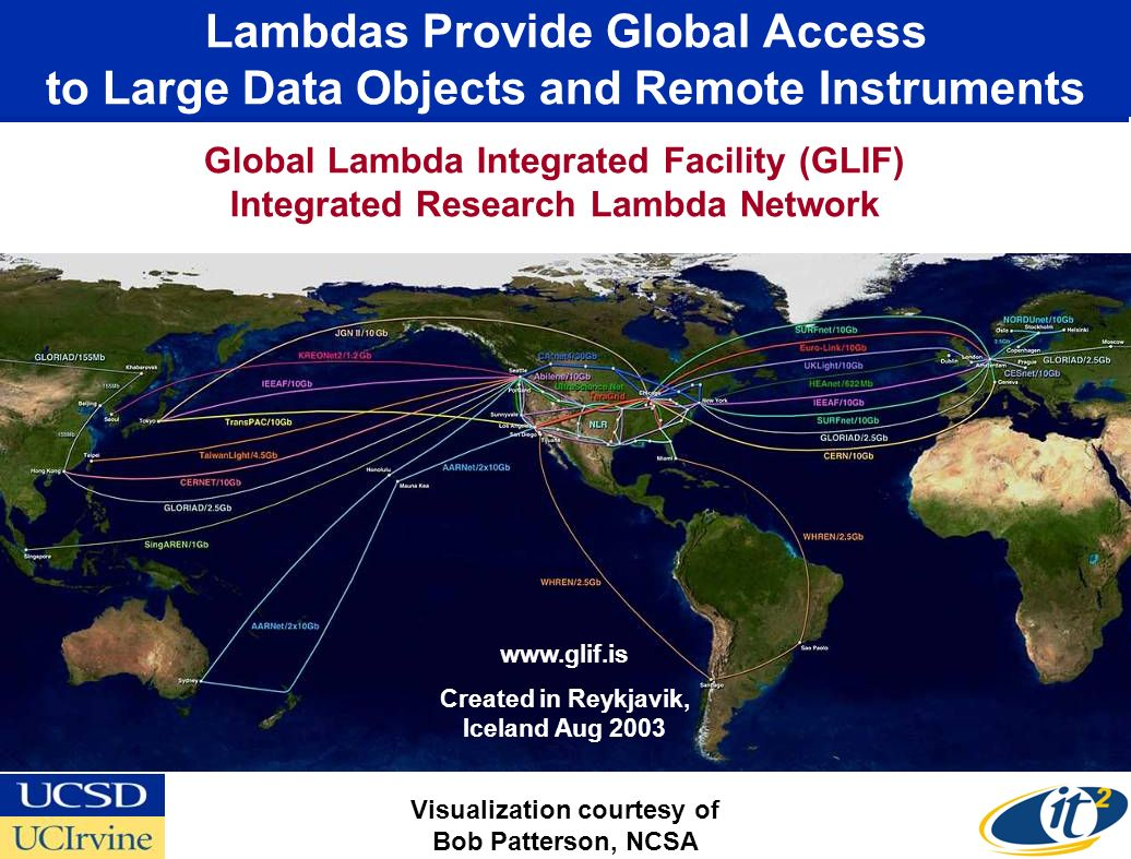 Lambdas Provide Global Access to Large Data Objects and Remote Instruments Global Lambda Integrated Facility (GLIF) Integrated Research Lambda Network Visualization courtesy of Bob Patterson, NCSA www.glif.is Created in Reykjavik, Iceland Aug 2003