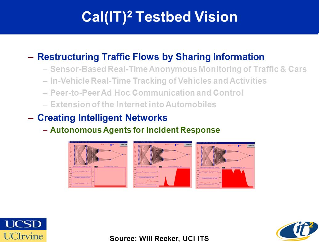 Cal(IT) 2 Testbed Vision –Restructuring Traffic Flows by Sharing Information –Sensor-Based Real-Time Anonymous Monitoring of Traffic & Cars –In-Vehicle Real-Time Tracking of Vehicles and Activities –Peer-to-Peer Ad Hoc Communication and Control –Extension of the Internet into Automobiles –Creating Intelligent Networks –Autonomous Agents for Incident Response Source: Will Recker, UCI ITS