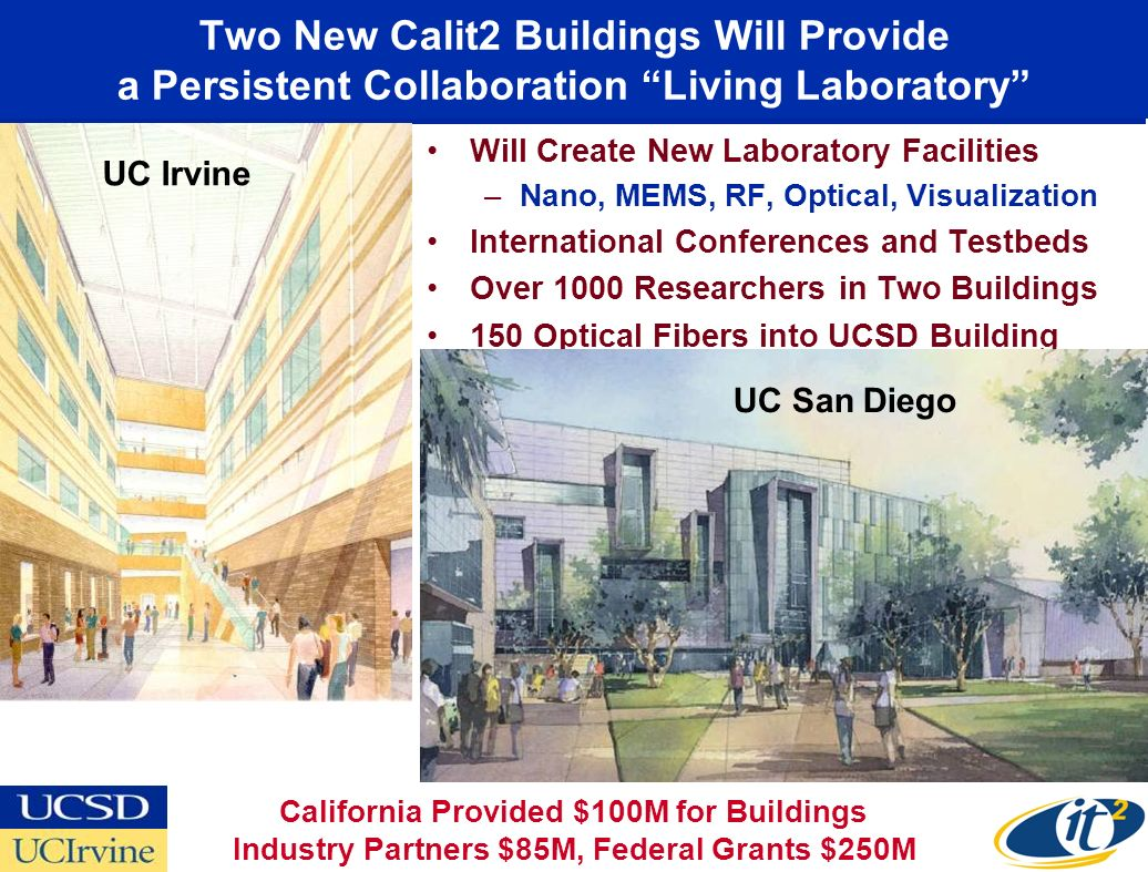 Two New Calit2 Buildings Will Provide a Persistent Collaboration Living Laboratory Will Create New Laboratory Facilities –Nano, MEMS, RF, Optical, Visualization International Conferences and Testbeds Over 1000 Researchers in Two Buildings 150 Optical Fibers into UCSD Building Bioengineering UC San Diego UC Irvine California Provided $100M for Buildings Industry Partners $85M, Federal Grants $250M