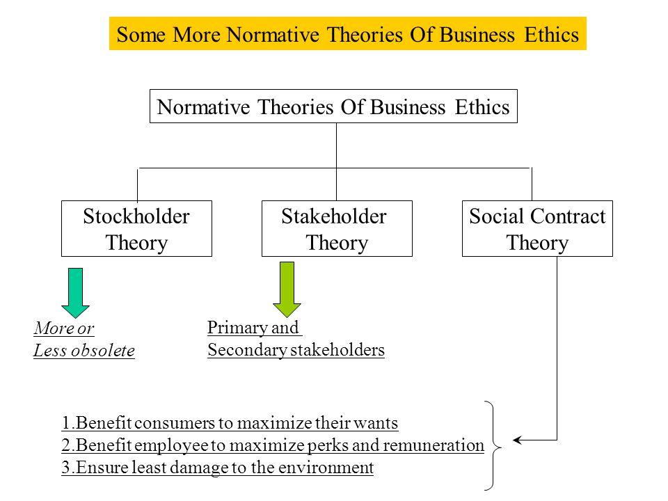 deontological vs teleological ethical systems in criminal justice
