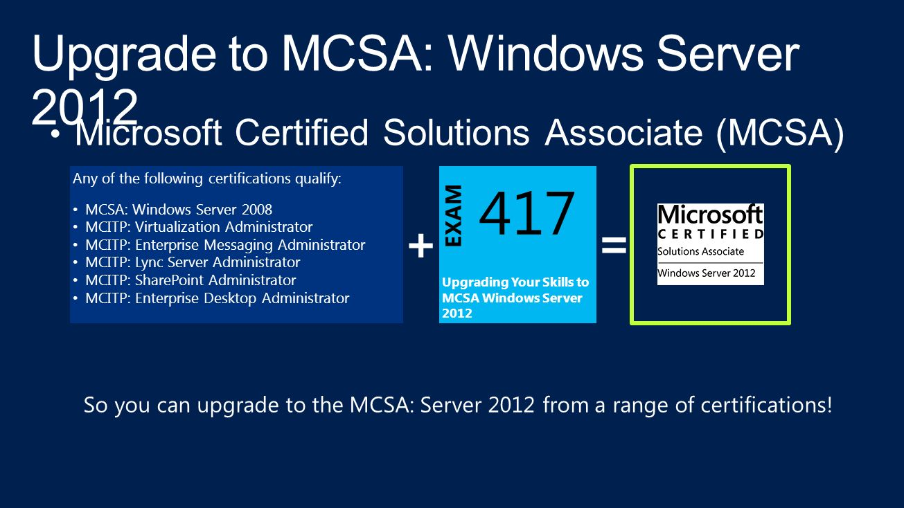Cra106 master expert associat e microsoft certified solutions 5 upgrading your skills to mcsa windows server 2012 exam 417 any of the following certifications qualify mcsa windows server 2008 mcitp virtualization xflitez Images