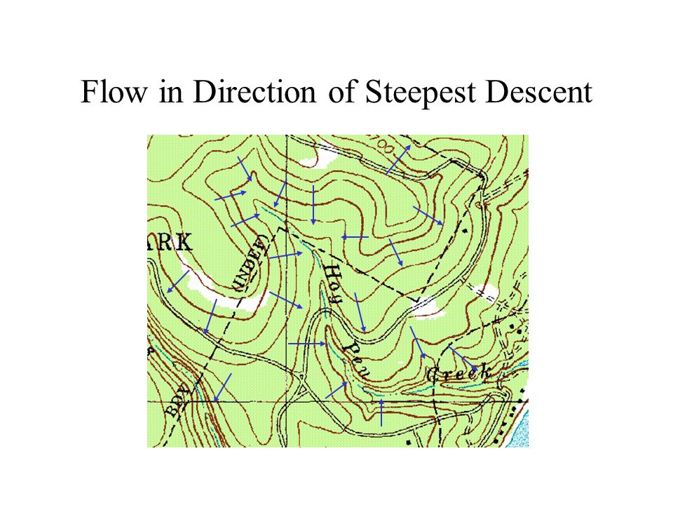 Flow in Direction of Steepest Descent