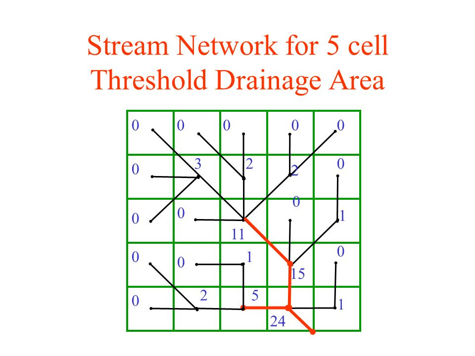 Stream Network for 5 cell Threshold Drainage Area
