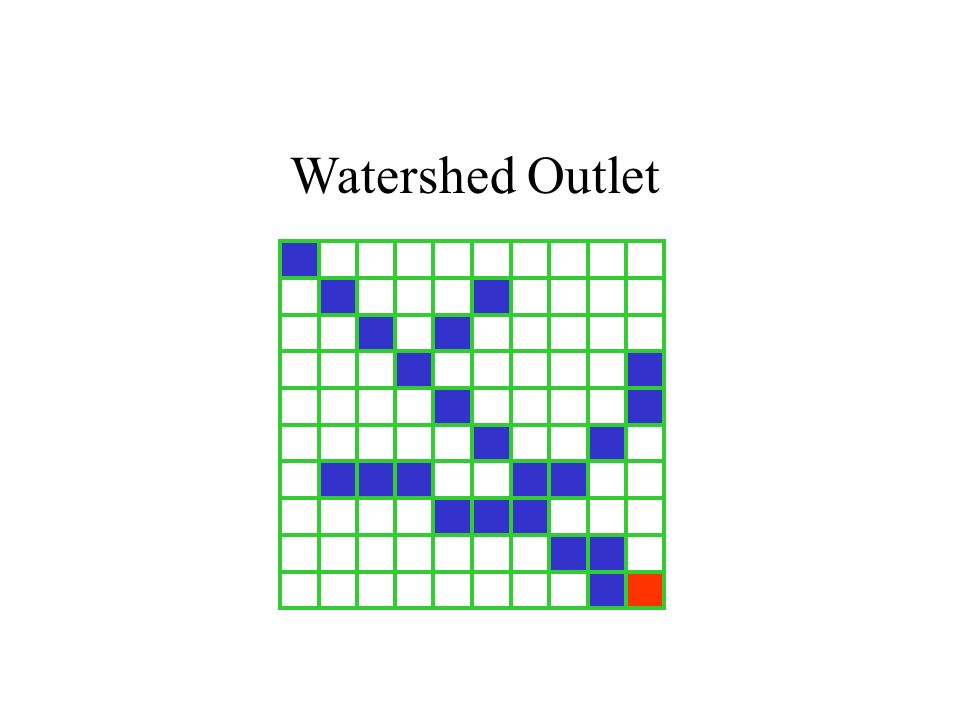 Watershed Outlet