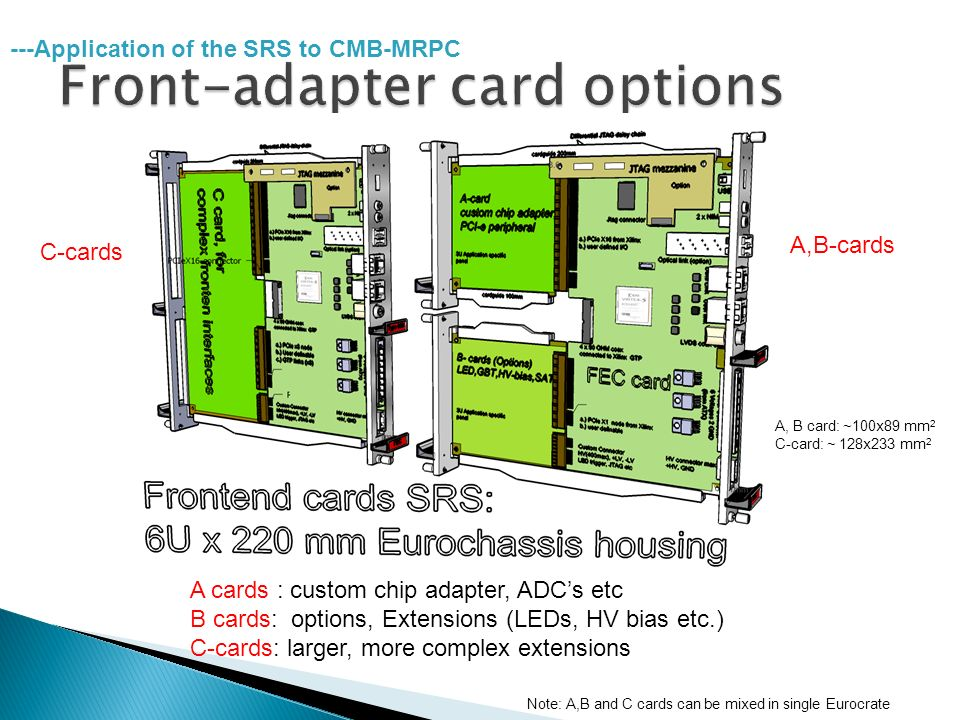 A cards : custom chip adapter, ADC's etc B cards: options, Extensions (LEDs, HV bias etc.) C-cards: larger, more complex extensions A, B card: ~100x89 mm 2 C-card: ~ 128x233 mm 2 C-cards A,B-cards Note: A,B and C cards can be mixed in single Eurocrate ---Application of the SRS to CMB-MRPC