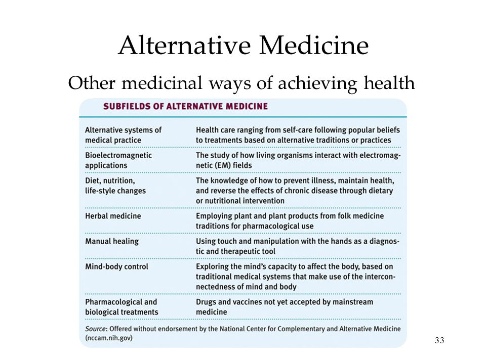 33 Alternative Medicine Other medicinal ways of achieving health