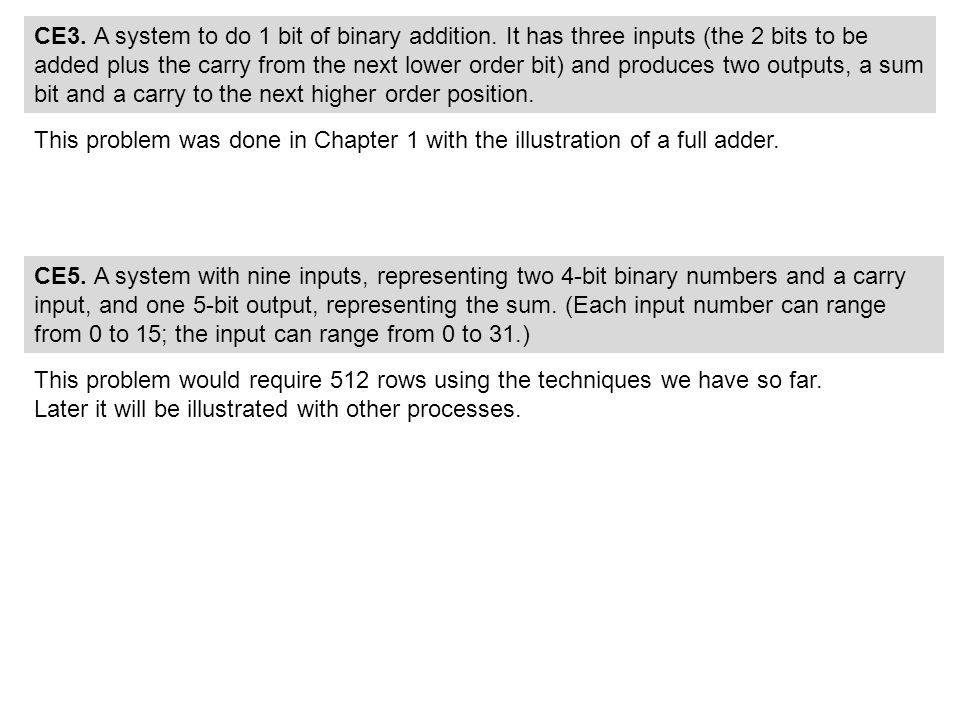 CE3. A system to do 1 bit of binary addition.