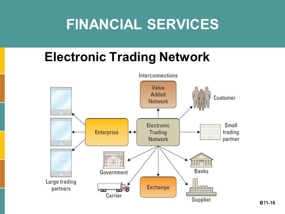 B11-16 FINANCIAL SERVICES Electronic Trading Network