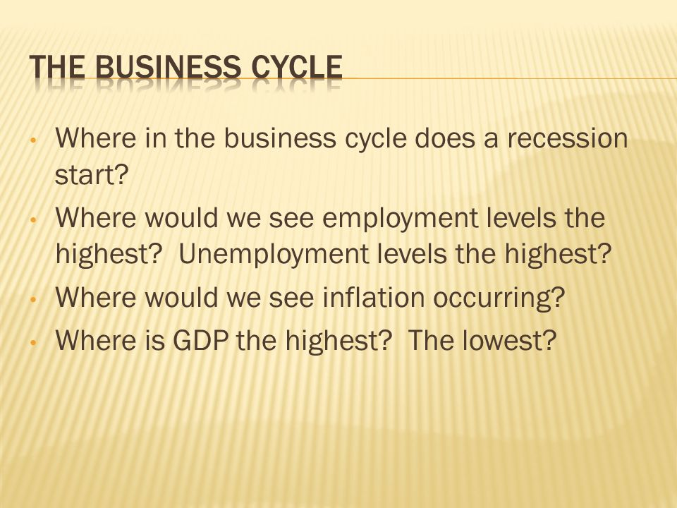 Where in the business cycle does a recession start.