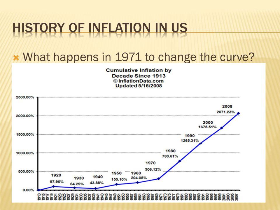  What happens in 1971 to change the curve