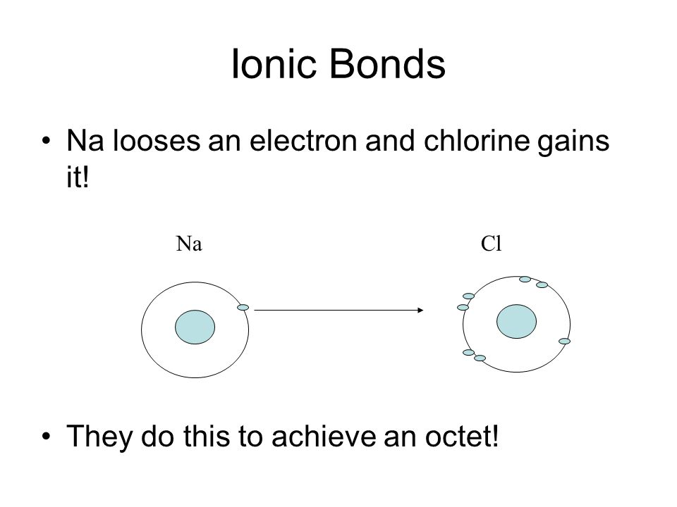 Worksheets Ionic Bonding Worksheet bonding worksheet delibertad ionic delibertad