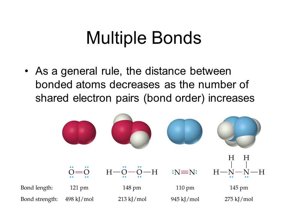 multiple bond between metal atoms gain