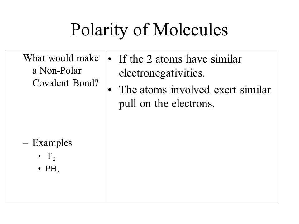 HONORS CHEMISTRY Oct 30 Chemical Bonding Types of bonds and types – Polarity of Molecules Worksheet