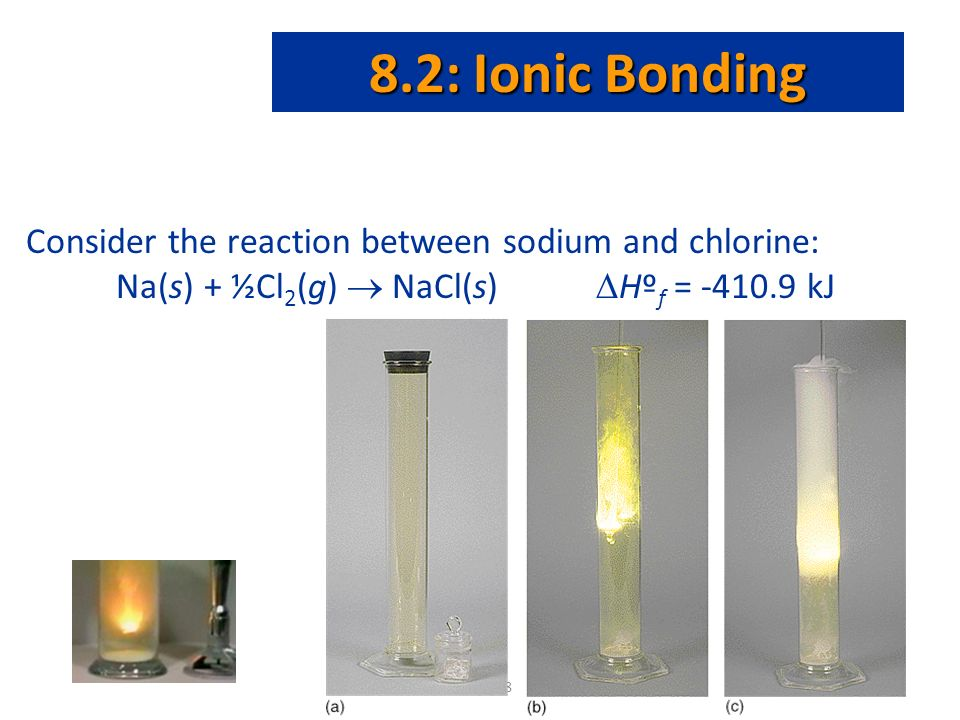 Chapter 851 Consider the reaction between sodium and chlorine: Na(s) + ½Cl 2 (g)  NaCl(s)  Hº f = kJ 8.2: Ionic Bonding