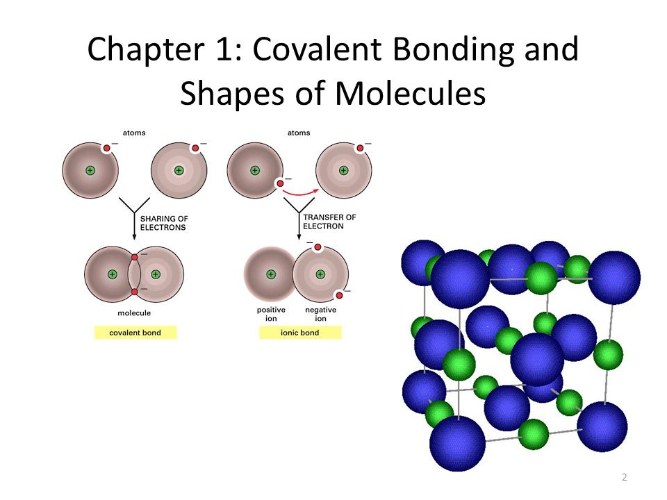 2 Chapter 1: Covalent Bonding and Shapes of Molecules