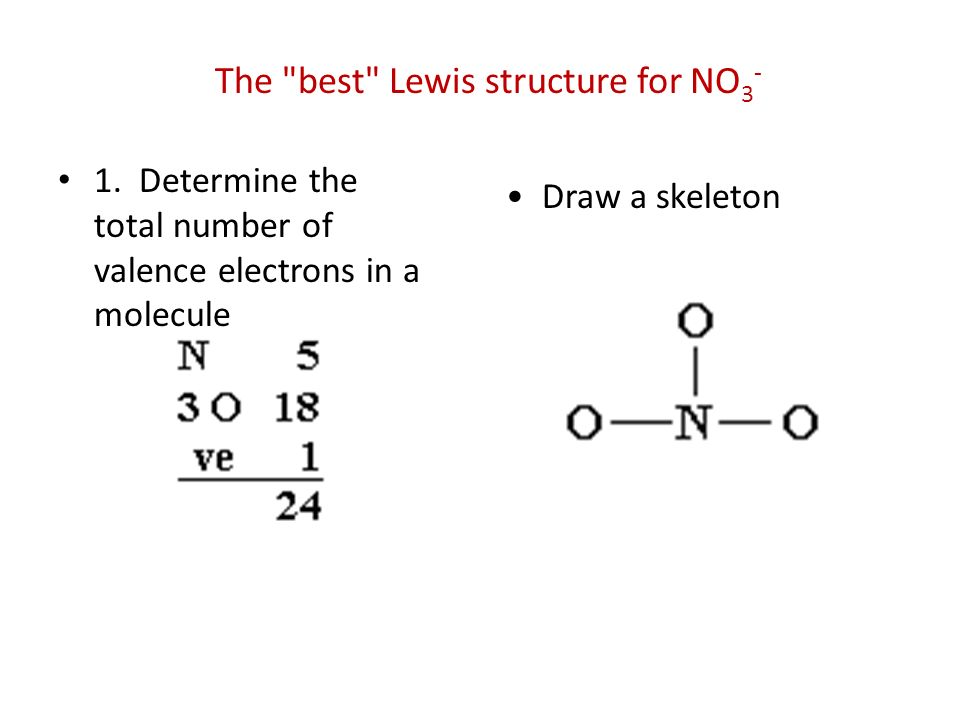 The best Lewis structure for NO
